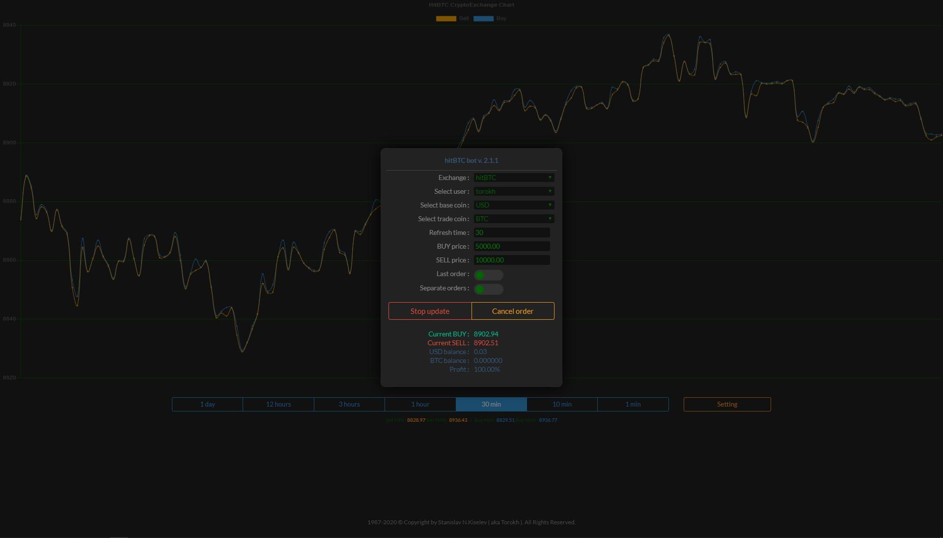 WEB App: hitbtc bot